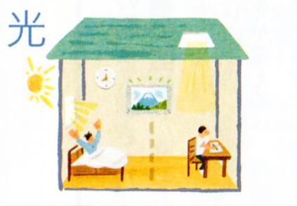 窓の役割 光