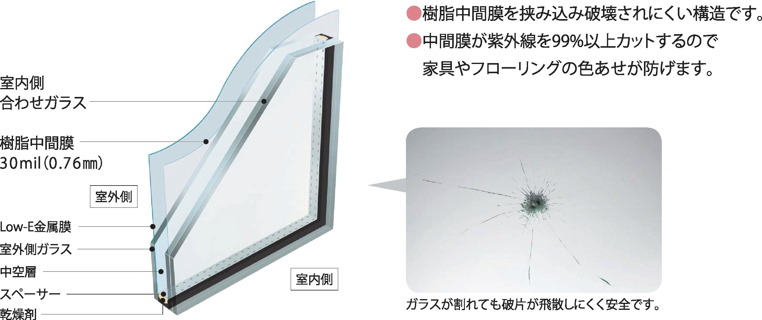 防犯合わせLow-E複層ガラス